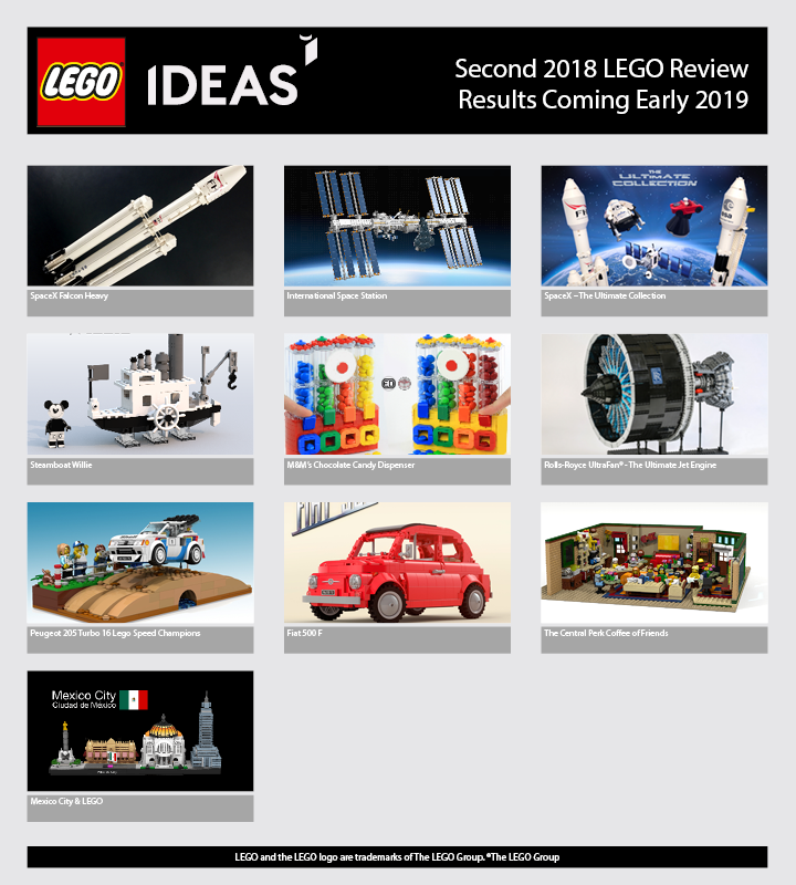 LEGO Ideas - Second 2018 Review - news-1.png